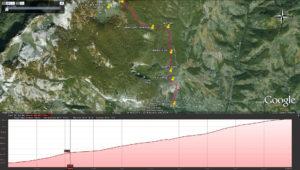 traseu-6-izverna-poiana-beletina-profil